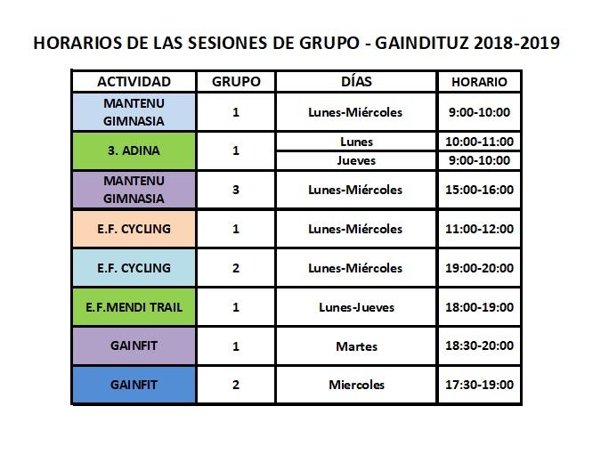 SESIONES EN GRUPO 2018-2019